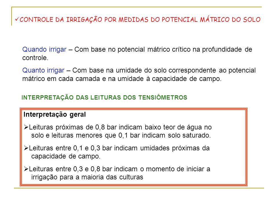 CONTROLE DA IRRIGAÇÃO POR MEDIDAS DO POTENCIAL MÁTRICO DO SOLO