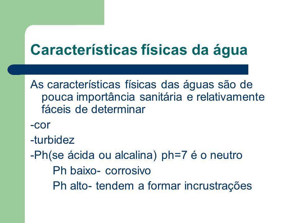 Características físicas da água