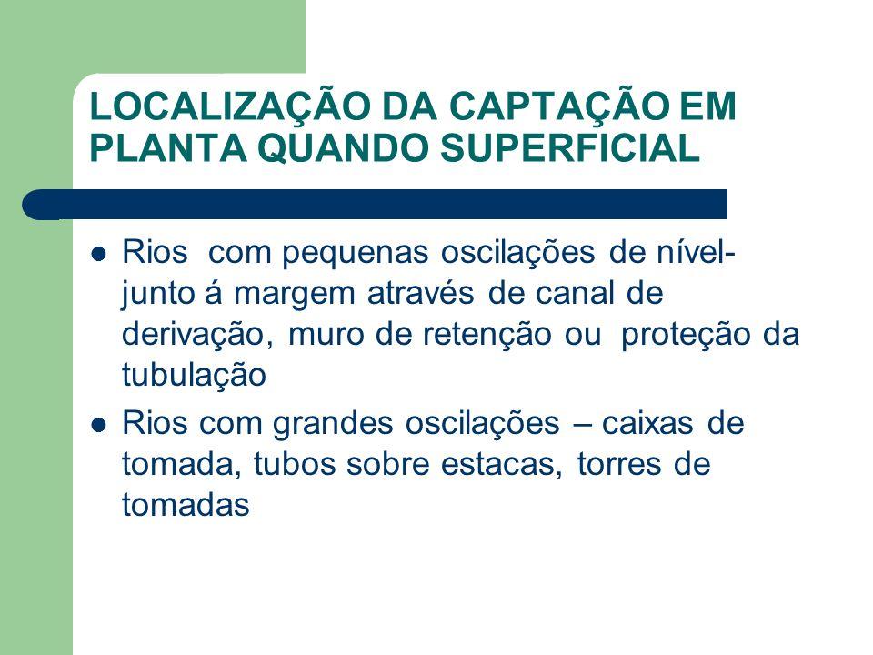 LOCALIZAÇÃO DA CAPTAÇÃO EM PLANTA QUANDO SUPERFICIAL