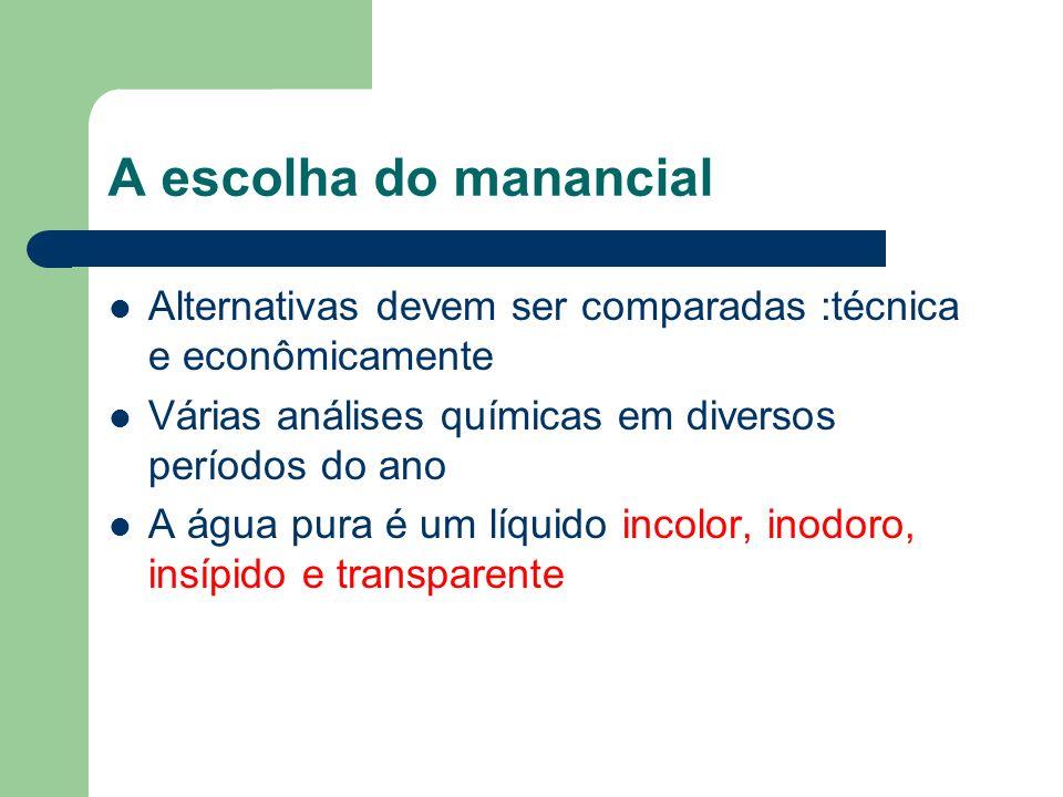A escolha do manancial Alternativas devem ser comparadas :técnica e econômicamente. Várias análises químicas em diversos períodos do ano.