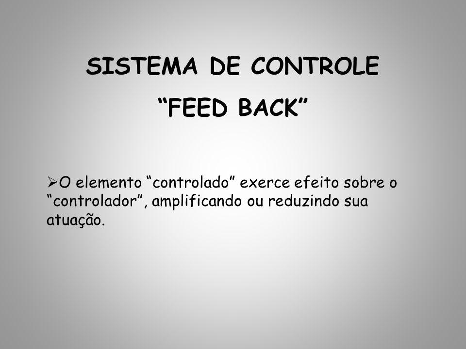 SISTEMA DE CONTROLE FEED BACK