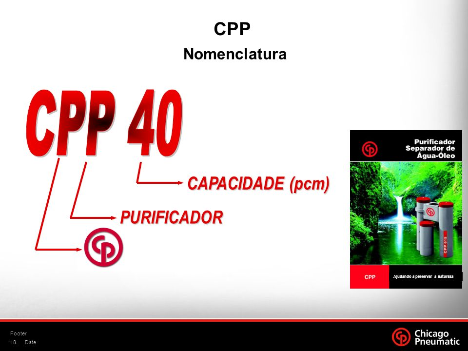 CPP 40 CPP CAPACIDADE (pcm) PURIFICADOR Nomenclatura Footer Date