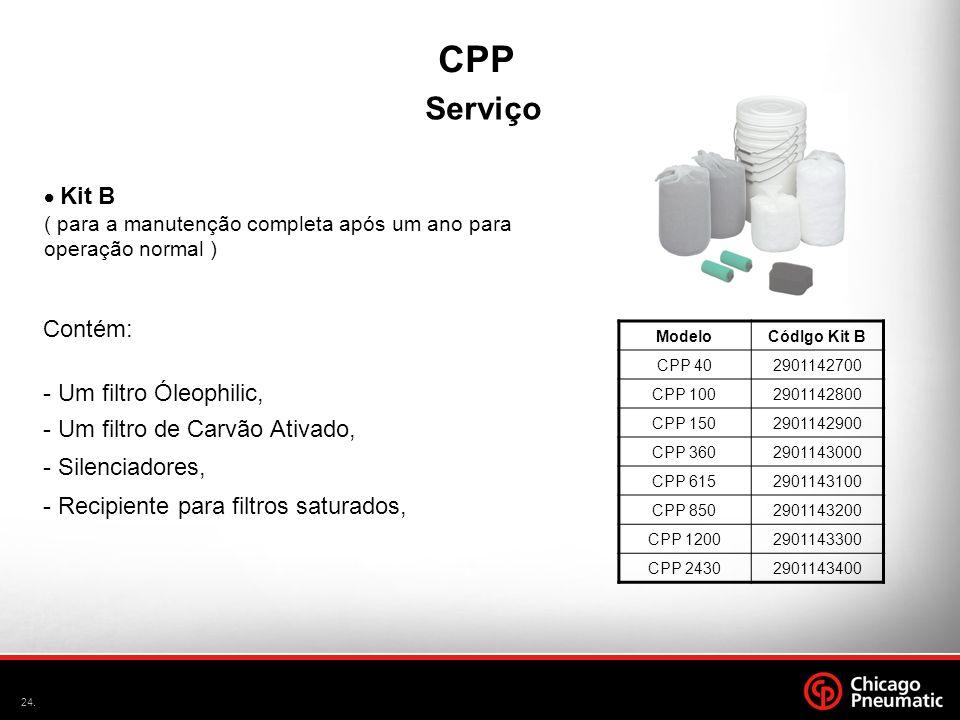 CPP Serviço Contém: Um filtro Óleophilic, Um filtro de Carvão Ativado,