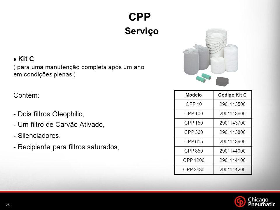 CPP Serviço Contém: Dois filtros Óleophilic,