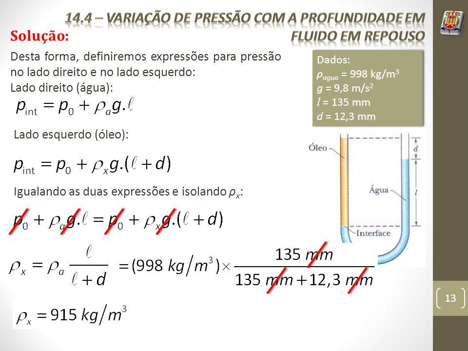 14.4 – Variação de pressão com a profundidade em fluido em repouso