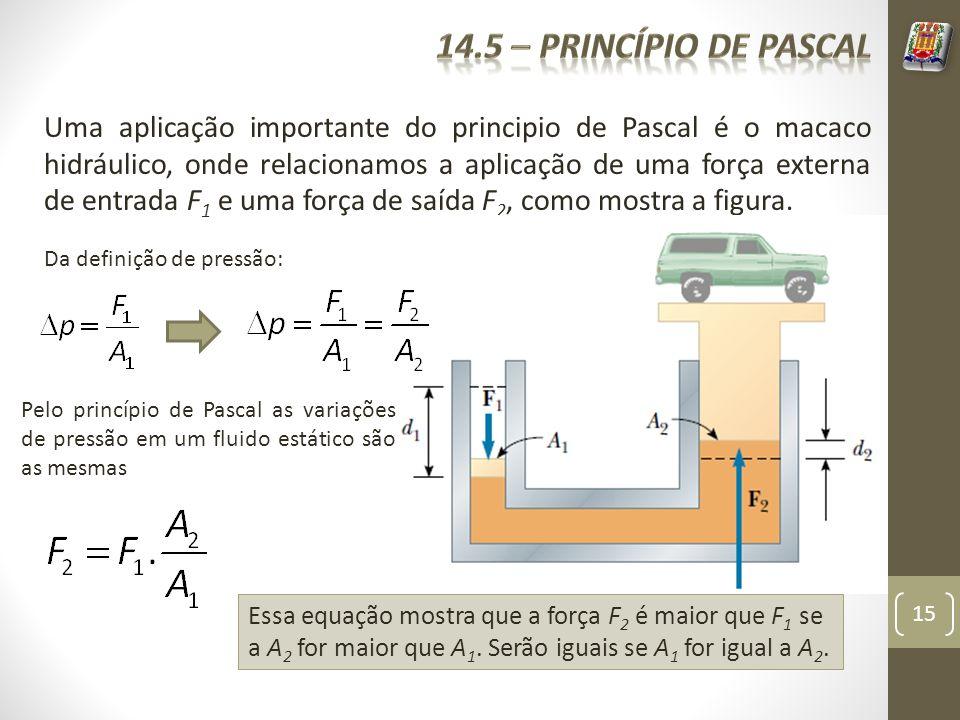 14.5 – Princípio de pascal