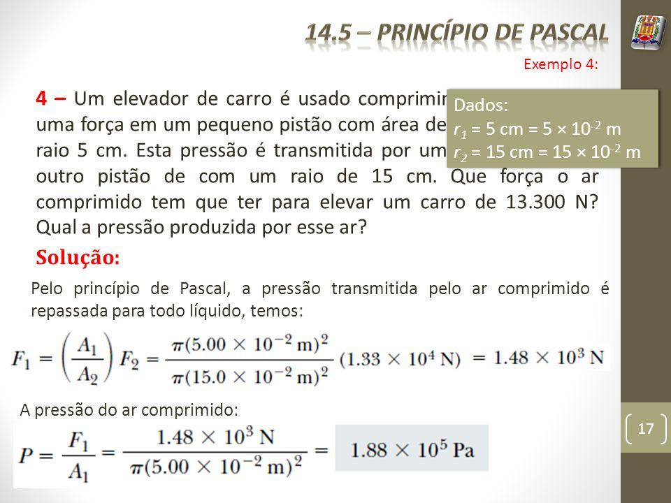 14.5 – Princípio de pascal Exemplo 4: