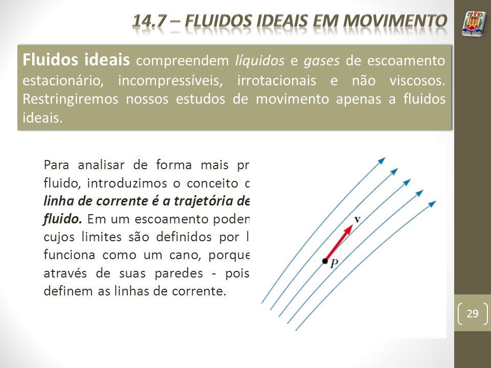 14.7 – fluidos ideais em movimento