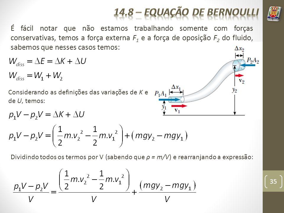 14.8 – equação de bernoulli
