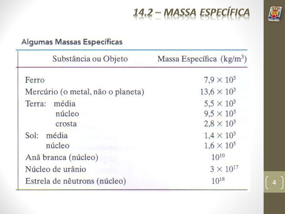 14.2 – Massa específica