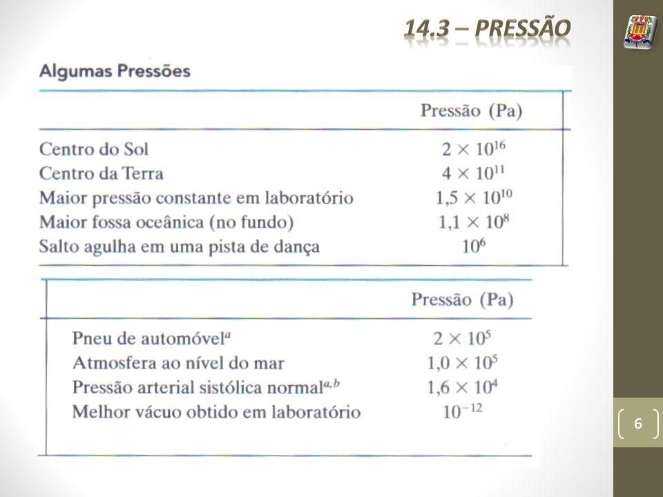 14.3 – pressão