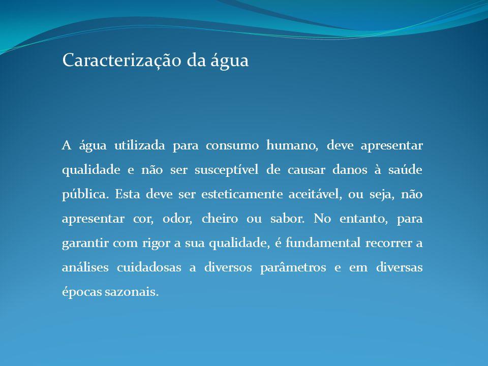 Caracterização da água