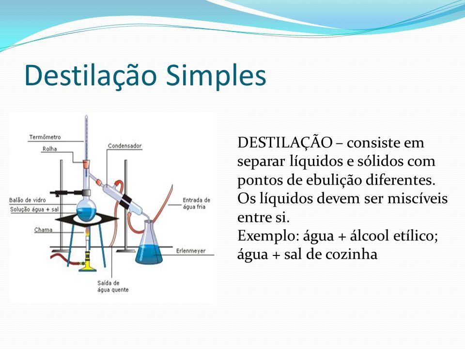 Destilação Simples