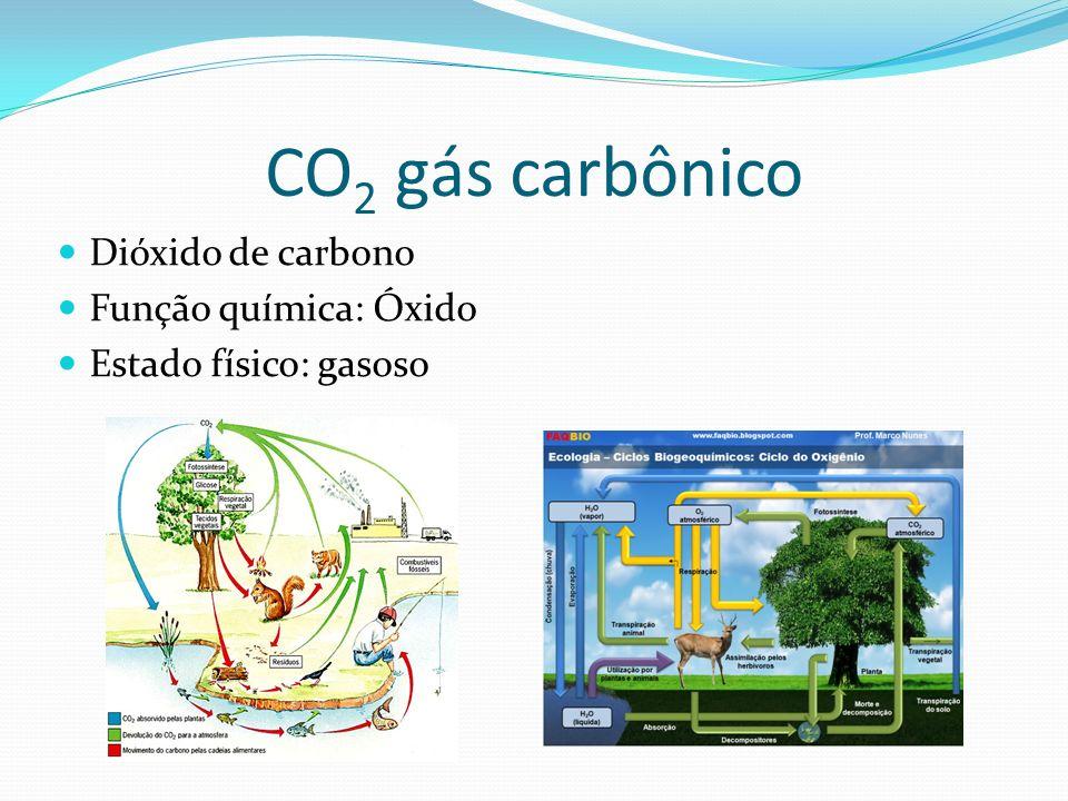 CO2 gás carbônico Dióxido de carbono Função química: Óxido