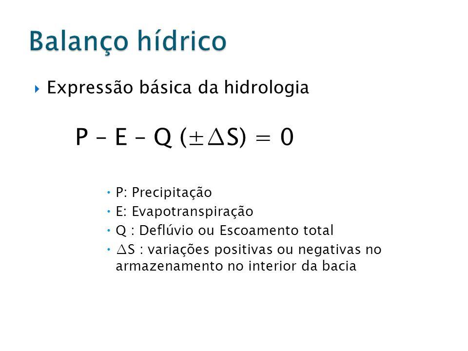 Balanço hídrico P – E – Q (±∆S) = 0 Expressão básica da hidrologia
