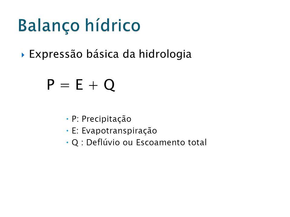 Balanço hídrico P = E + Q Expressão básica da hidrologia