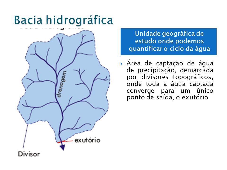 Unidade geográfica de estudo onde podemos quantificar o ciclo da água