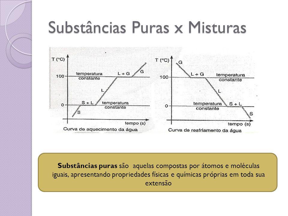 Substâncias Puras x Misturas