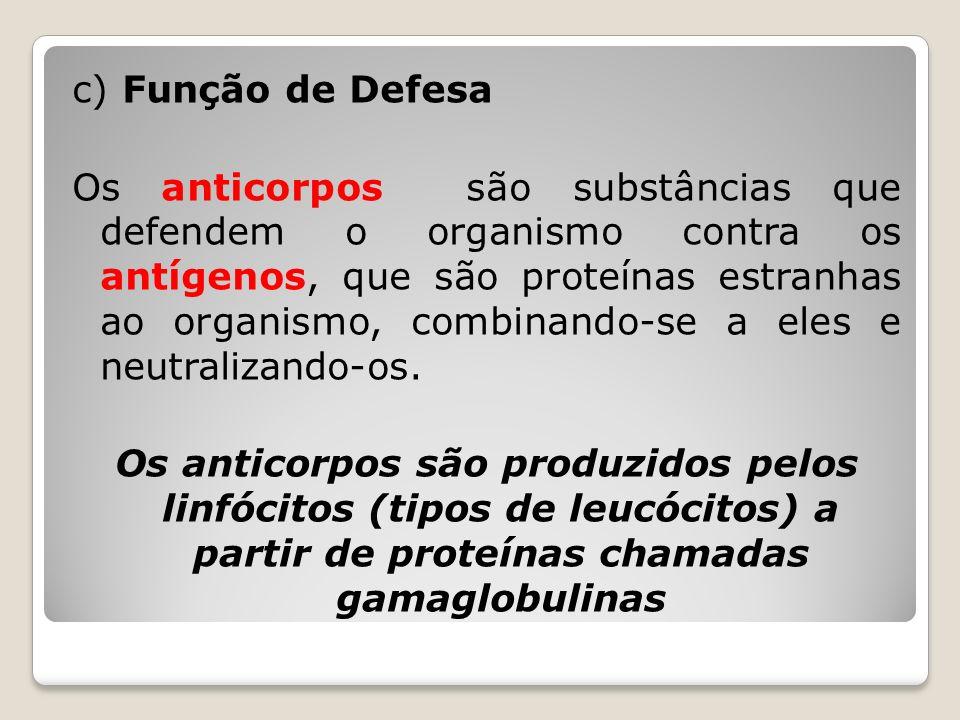 c) Função de Defesa Os anticorpos são substâncias que defendem o organismo contra os antígenos, que são proteínas estranhas ao organismo, combinando-se a eles e neutralizando-os.