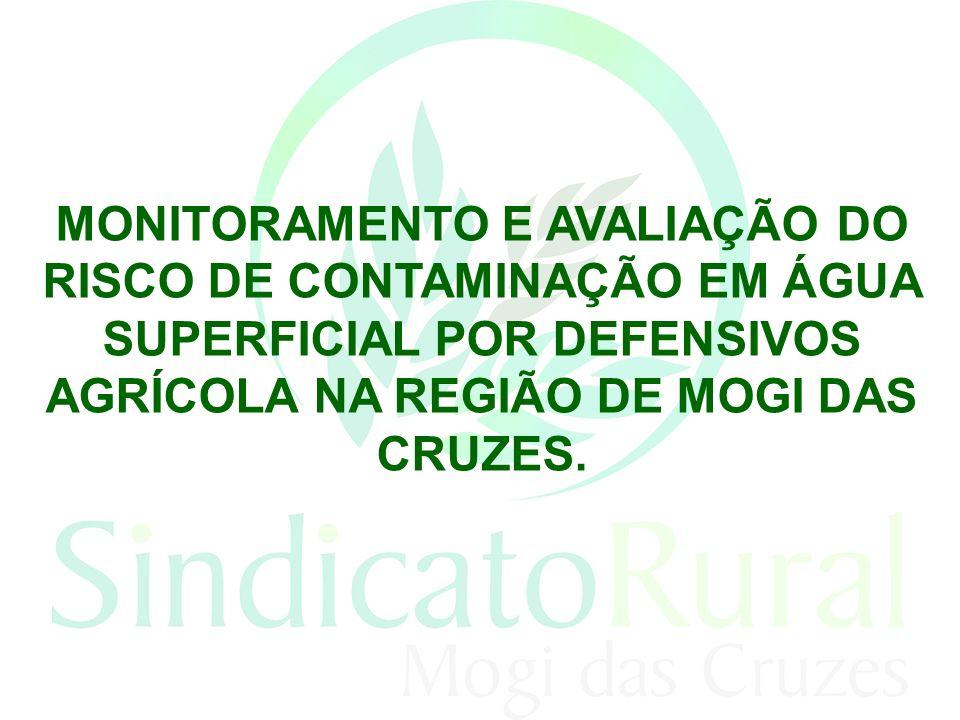MONITORAMENTO E AVALIAÇÃO DO RISCO DE CONTAMINAÇÃO EM ÁGUA SUPERFICIAL POR DEFENSIVOS AGRÍCOLA NA REGIÃO DE MOGI DAS CRUZES.