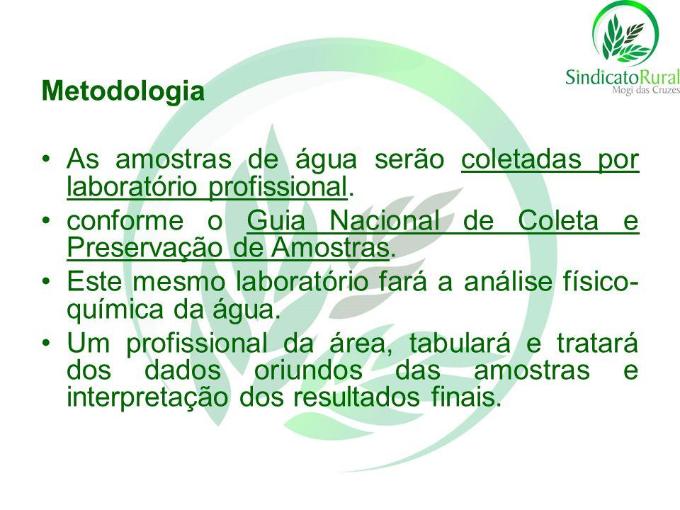 Metodologia As amostras de água serão coletadas por laboratório profissional. conforme o Guia Nacional de Coleta e Preservação de Amostras.