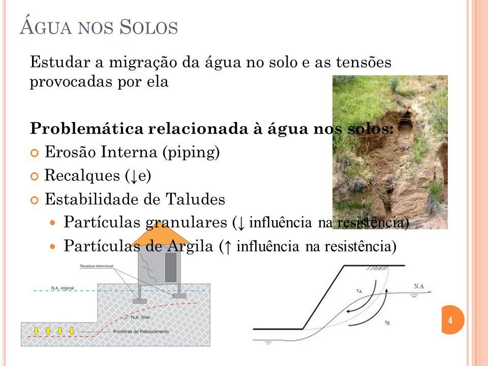 Água nos Solos Estudar a migração da água no solo e as tensões provocadas por ela. Problemática relacionada à água nos solos: