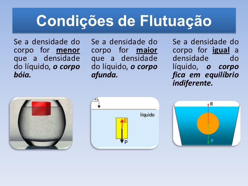 Condições de Flutuação