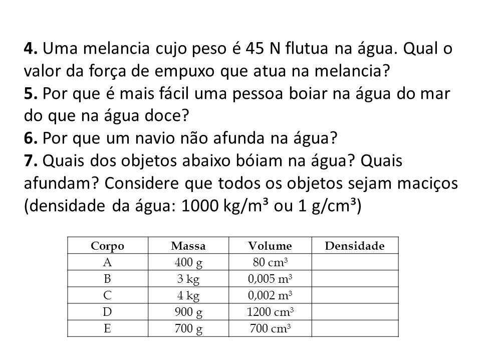 PRINCÍPIO DE ARQUIMEDES