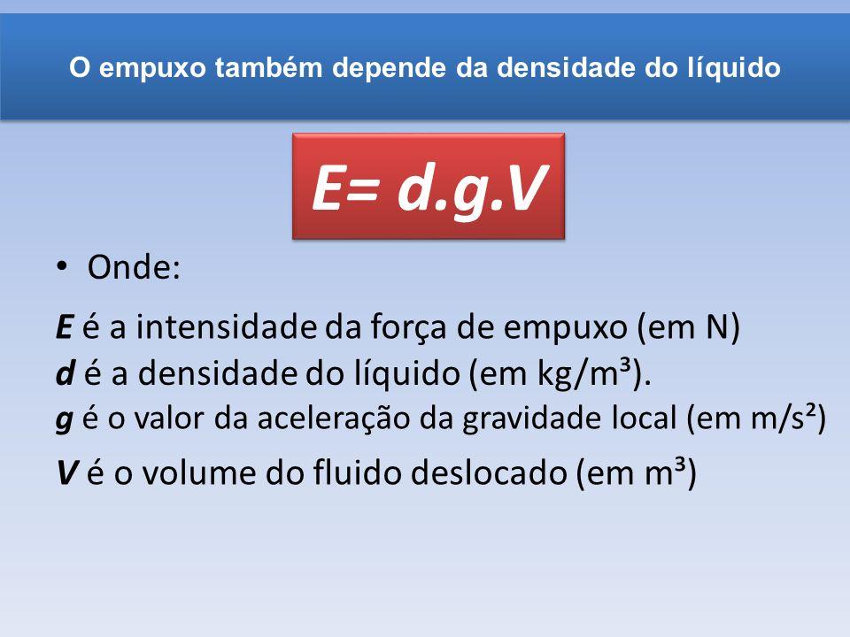 O empuxo também depende da densidade do líquido