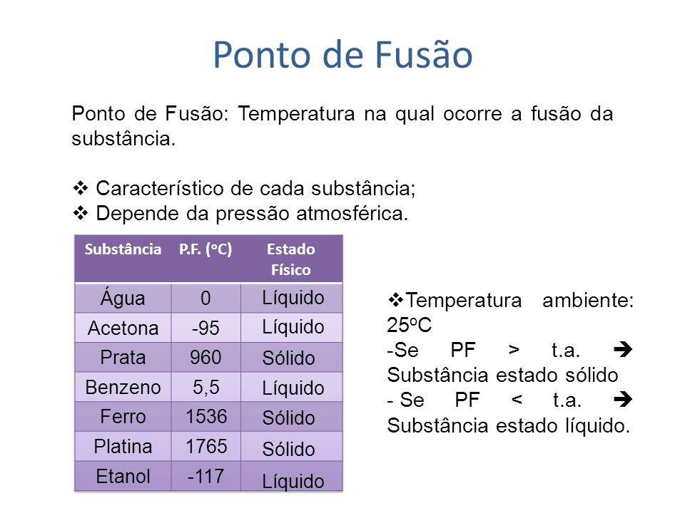 Ponto de Fusão Ponto de Fusão: Temperatura na qual ocorre a fusão da substância. Característico de cada substância;