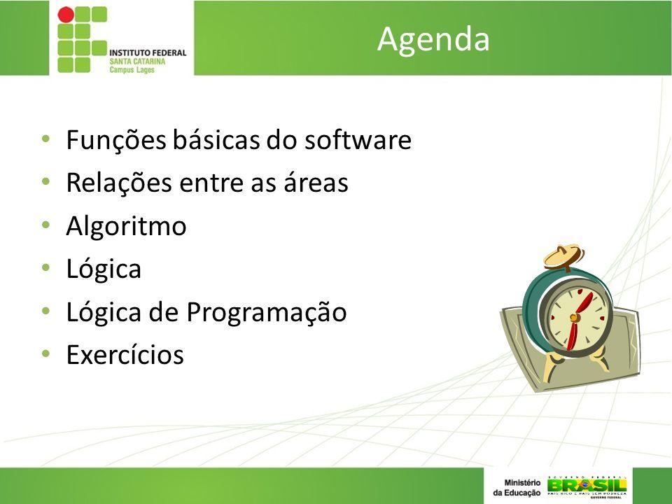 Agenda Funções básicas do software Relações entre as áreas Algoritmo