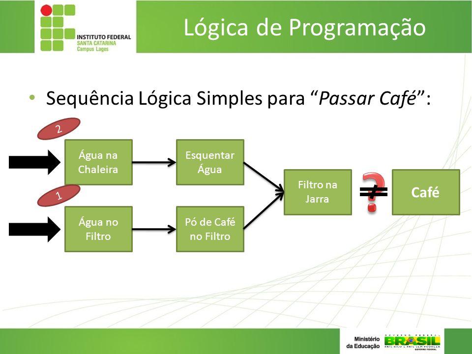 Lógica de Programação Sequência Lógica Simples para Passar Café :