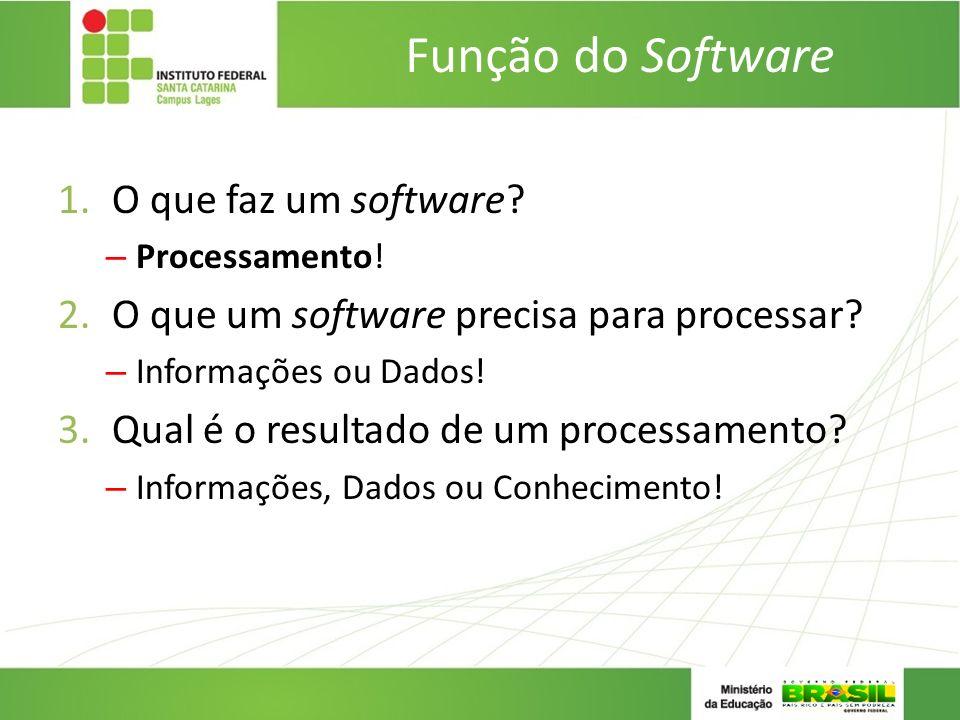 Função do Software O que faz um software