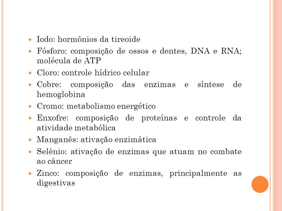 Iodo: hormônios da tireoide