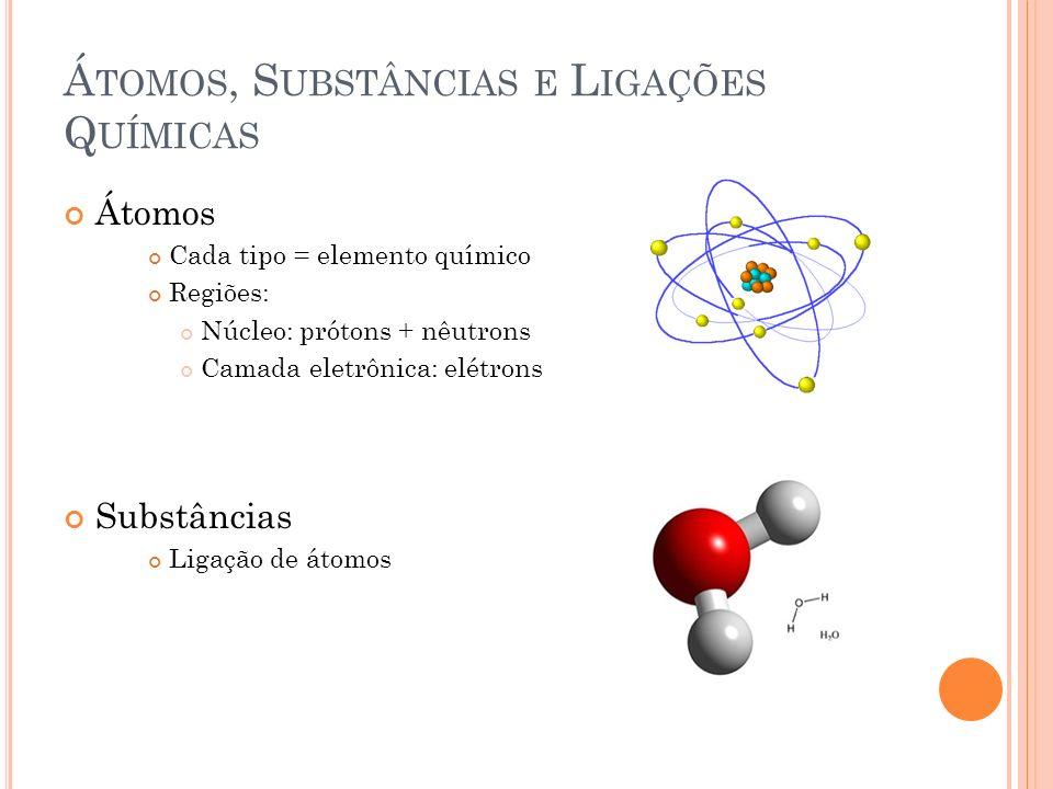 Átomos, Substâncias e Ligações Químicas