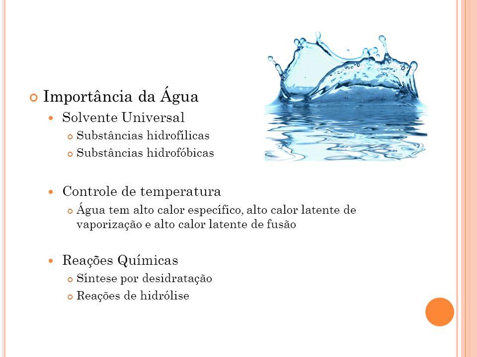 Importância da Água Solvente Universal Controle de temperatura