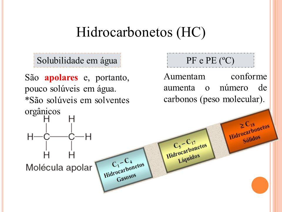 Hidrocarbonetos (HC) Química Solubilidade em água PF e PE (ºC)