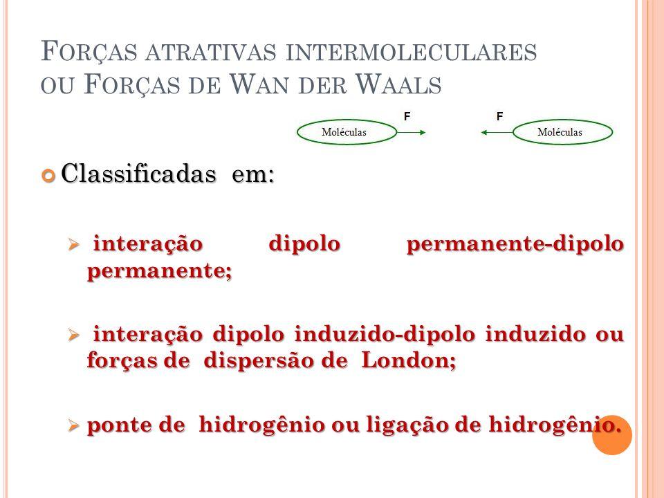 Forças atrativas intermoleculares ou Forças de Wan der Waals