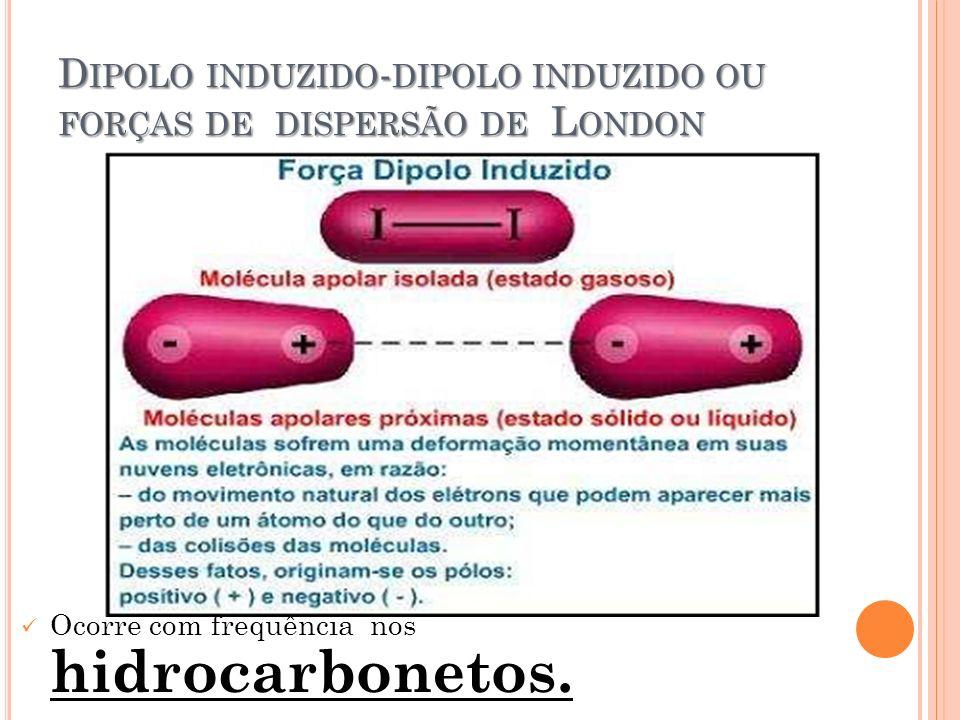 Dipolo induzido-dipolo induzido ou forças de dispersão de London