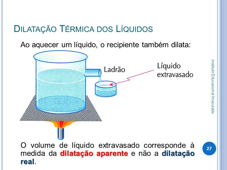 Dilatação Térmica dos Líquidos
