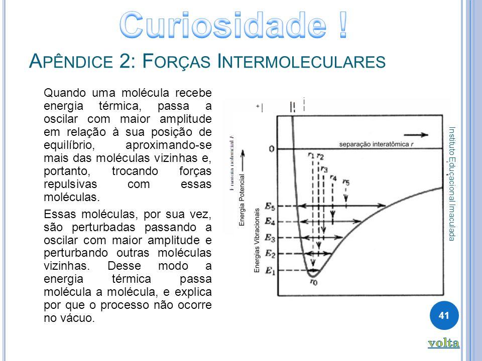 Apêndice 2: Forças Intermoleculares