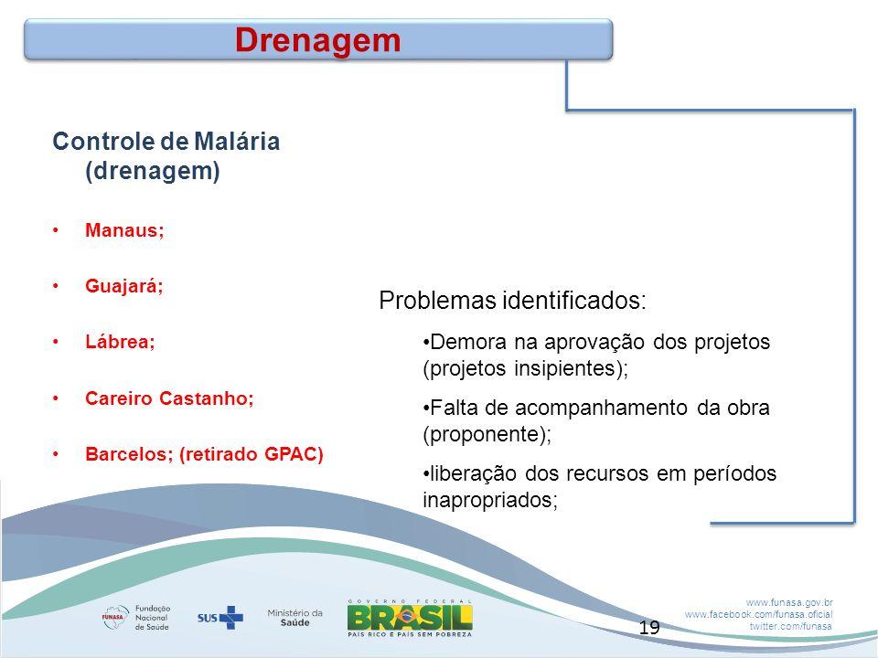 Drenagem Controle de Malária (drenagem) Problemas identificados: