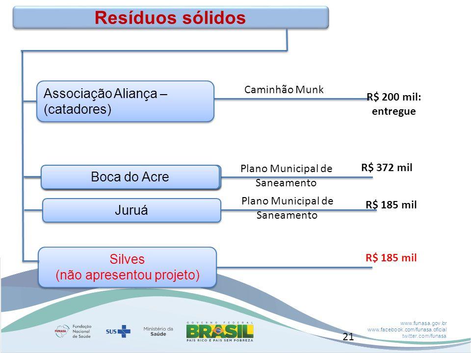 Resíduos sólidos Associação Aliança –(catadores) Boca do Acre