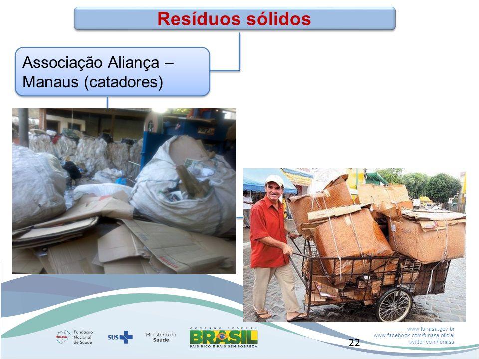 Resíduos sólidos Associação Aliança – Manaus (catadores) 22