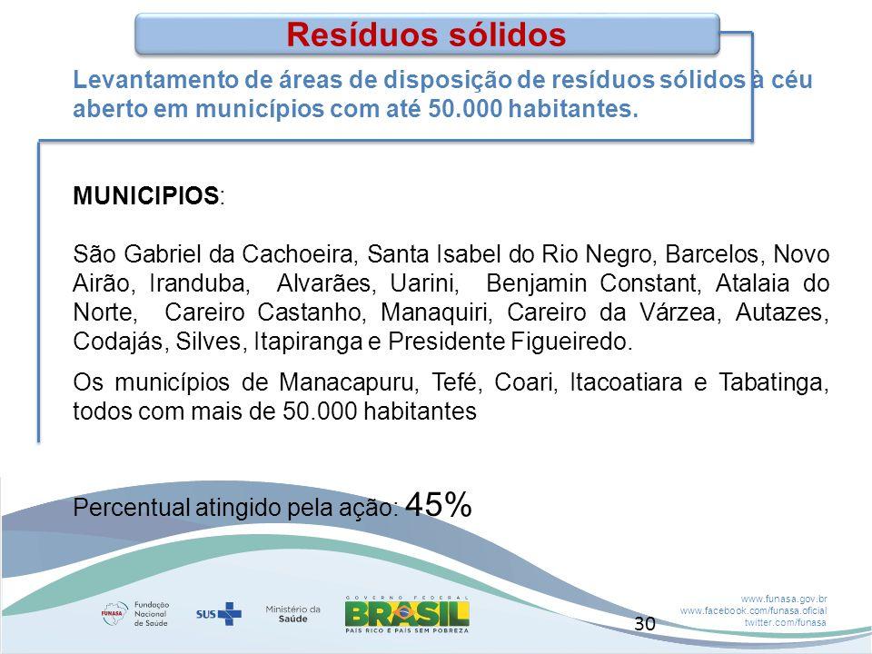 Resíduos sólidos Levantamento de áreas de disposição de resíduos sólidos à céu aberto em municípios com até 50.000 habitantes.