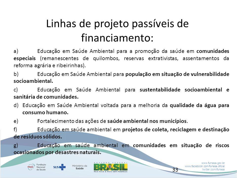 Linhas de projeto passíveis de financiamento: