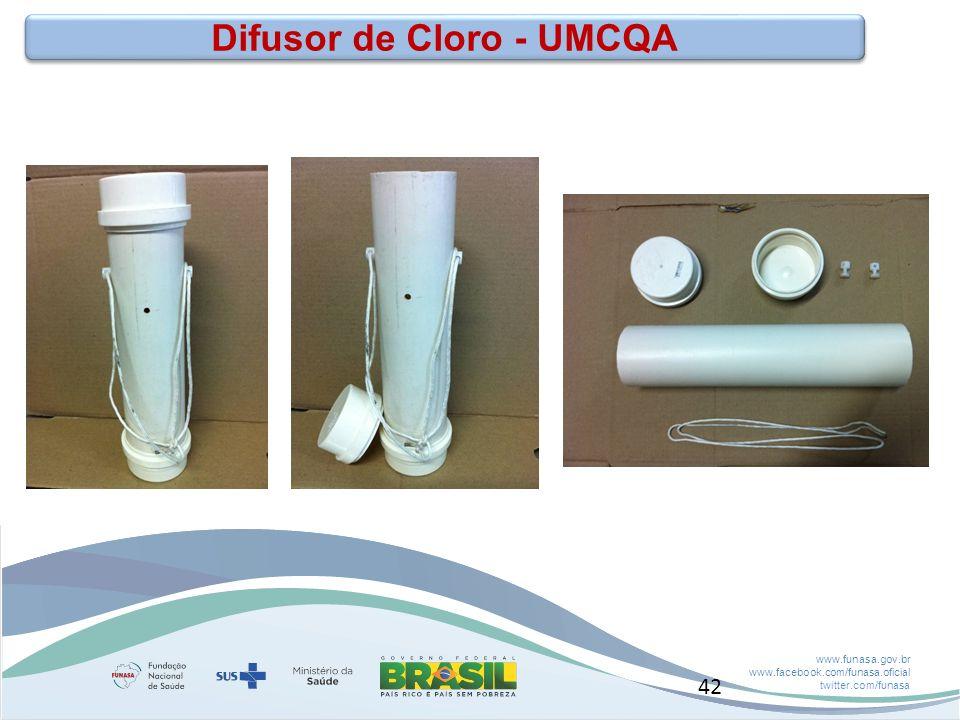 Difusor de Cloro - UMCQA