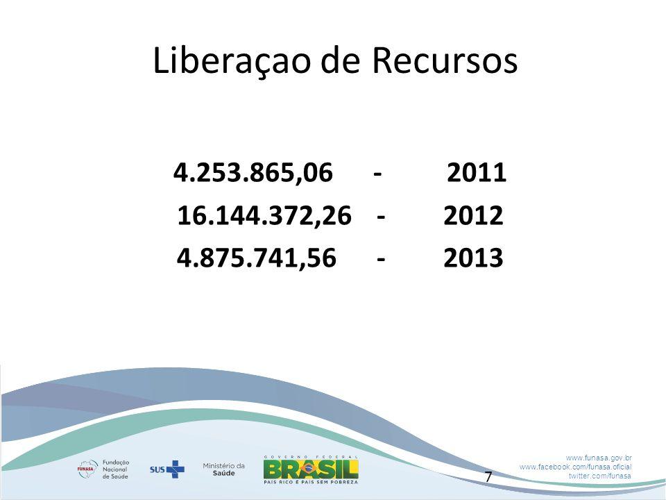 Liberaçao de Recursos 4.253.865,06 - 2011 16.144.372,26 - 2012