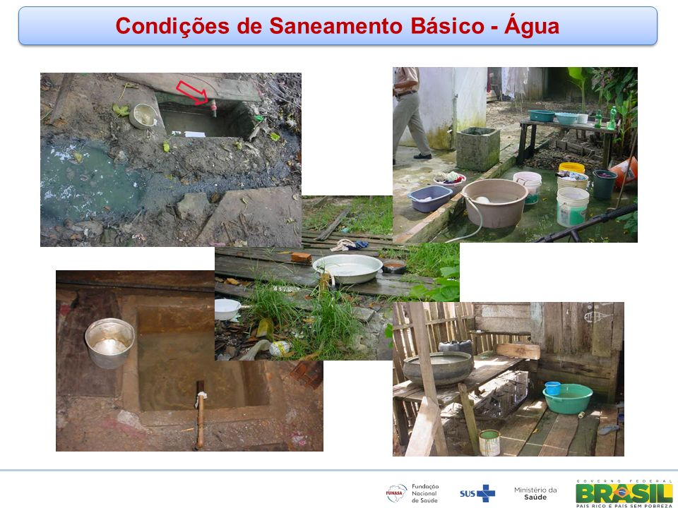 Condições de Saneamento Básico - Água