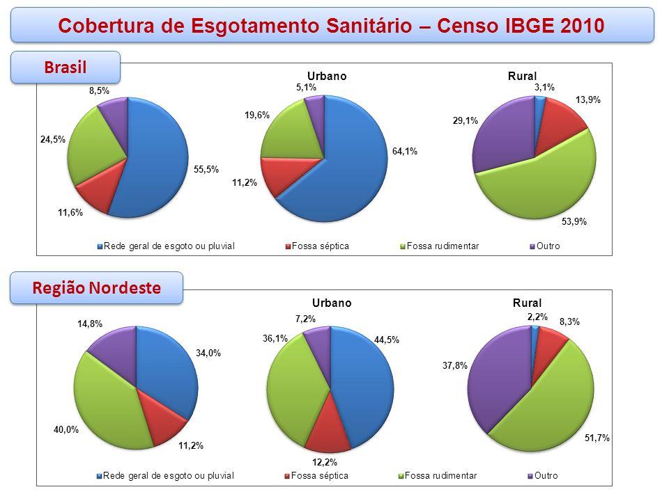 Cobertura de Esgotamento Sanitário – Censo IBGE 2010